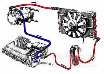 Установка кондиционер на автомобили обслуживание кондиционеров чебоксары